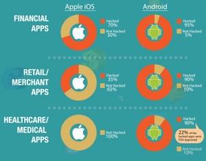 porcentaje-de-aplicaciones-clonadas