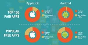 porcentaje-de-aplicaciones-hackeadas-655x341